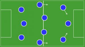 Formasi Sepak Bola 3-4-3