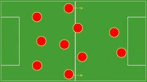 Formasi Sepak Bola 3-5-2