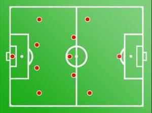 Formasi Sepak Bola 4-5-1