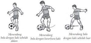 Jelaskan Pengertian Tentang Permainan Sepak Bola Dan Sebutkan Teknik Dasarnya