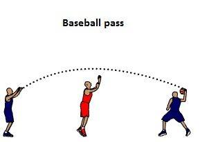 Teknik Baseball Pass Olahragapedia Com