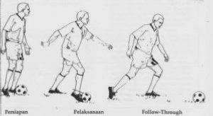 Teknik Menggiring Bola Menggunakan Kaki Dalam