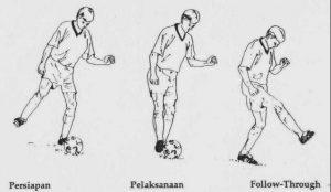 Teknik Menggiring Bola Menggunakan Kaki Luar