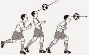 Teknik Menyundul Bola dengan Berlari