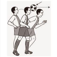 Teknik Menyundul Bola dengan Sikap Berdiri
