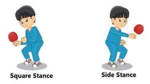 Teknik Square Stance dan Side Stance