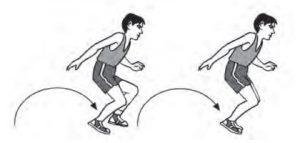 Lompat ke Depan