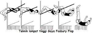 Teknik Flop