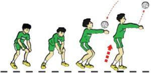 4 Variasi Permainan Bola Voli Untuk Dikuasai Olahragapedia Com