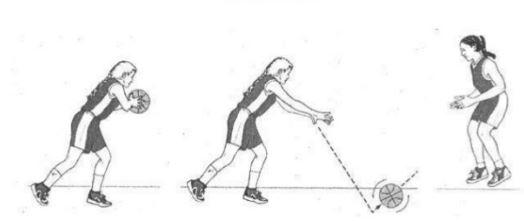 Bounce Pass Atau Operan Pantul Olahragapedia Com