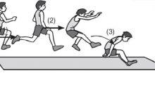 12 Teknik Awalan Lompat Jauh Yang Benar Agar Memperoleh Jarak Maksimal Olahragapedia Com